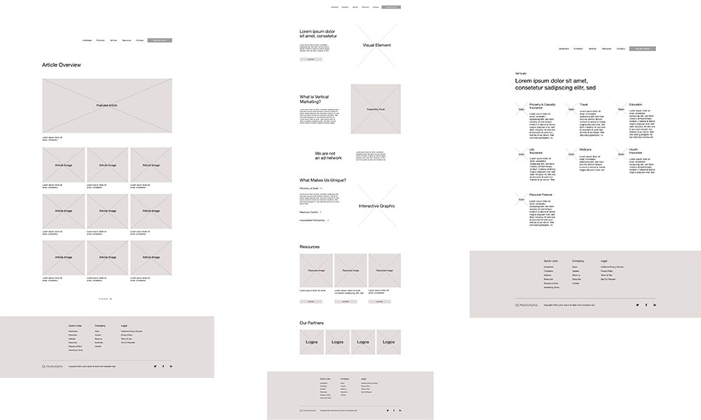 Wireframes are quick to iterate and organize designing for customer value